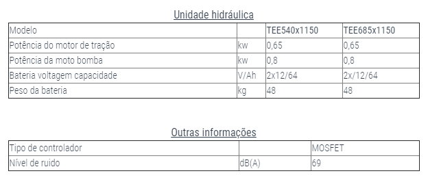 Transpaleteira Elétrica TEE15