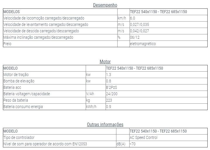 Transpaleteira Elétrica TEF22 1