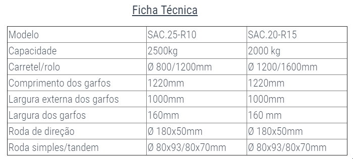 Transpaleteira Manual SAC 25-R10 SAC20-R15 (1)