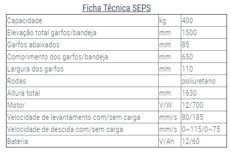 remocarga_SEPS (2)