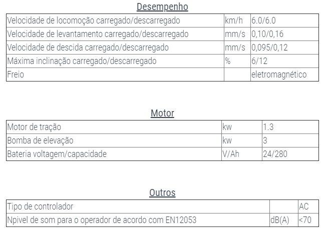 remocarga_eep 1646