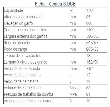 transpaleteira SDGB